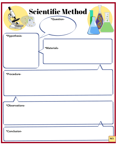 Science Experiment Template for Kids