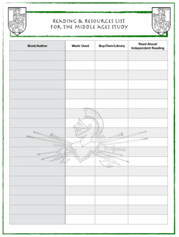 Middle Ages History Curriculum Planner